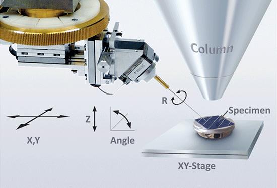 Nano-Manipulation-&-TEM-Lift-Out-Module